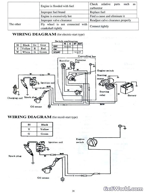 [DIAGRAM_3ER]  BB_6387] Generac Engine Wiring Diagram | Wiring Diagram Starter 6500gp Generac |  | Push Emba Mohammedshrine Librar Wiring 101