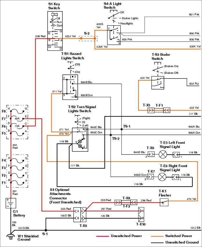 [DIAGRAM_3US]  TK_8832] John Deere 6X4 Gator Wiring Diagram Download Diagram   Deere Gator Wiring Diagram      Cosa Funi Majo Pead Viewor Mohammedshrine Librar Wiring 101