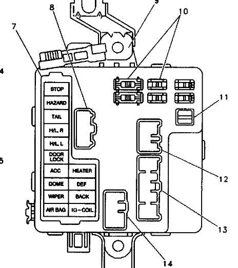 [DIAGRAM_4PO]  YN_9592] 1994 Geo Metro Fuse Box Location Wiring Diagram | Wiring Diagram For 92 Geo Tracker |  | Coun Penghe Ilari Gresi Chro Carn Ospor Garna Grebs Unho Rele  Mohammedshrine Librar Wiring 101