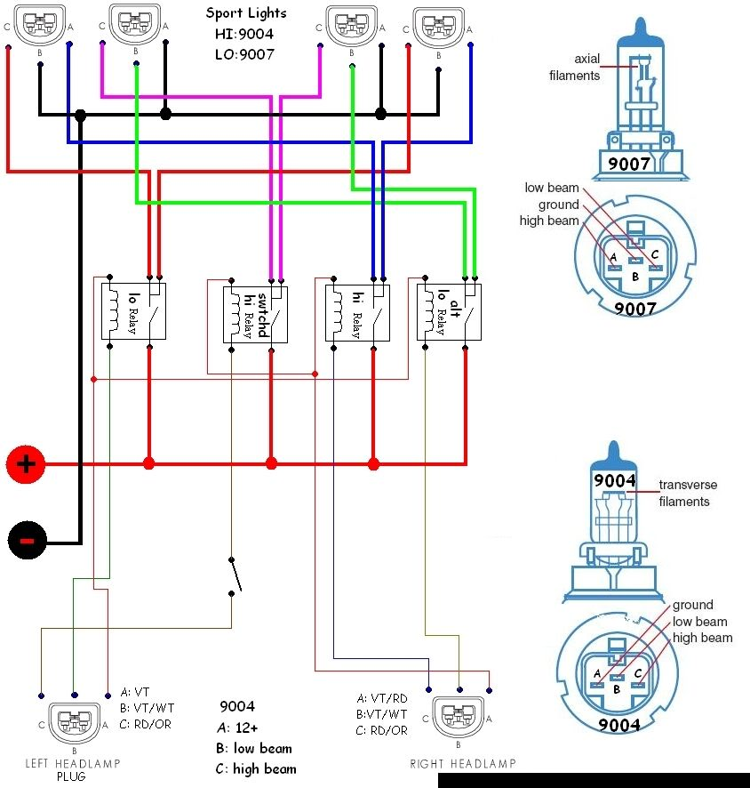 Headlight Wiring Diagram 2004 Dodge Ram - 1946 Ford Coupe Dash Wiring  Diagram for Wiring Diagram SchematicsWiring Diagram Schematics