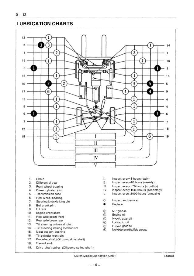 WV_5527] Tcm Forklift Distributor Wiring Diagram Wiring DiagramUsly Dogan Mecad Tzici Lectr Cosa Cosa Inki Ologi Cana Greas Hendil Phil  Cajos Hendil Mohammedshrine Librar Wiring 101