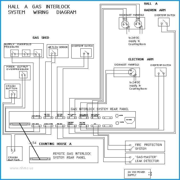 HC_5472] Taskmaster 5100 Heater Wiring Diagram Free Diagram