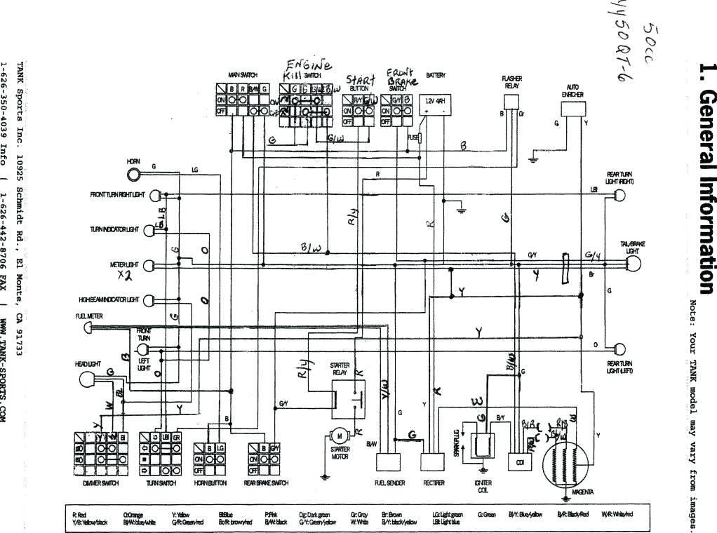 [DIAGRAM_38DE]  SR_8486] Tao Tao 50Cc Engine Diagram Free Diagram | 2015 Tao Tao 50cc Engine Diagram |  | Oliti Abole Phae Mohammedshrine Librar Wiring 101