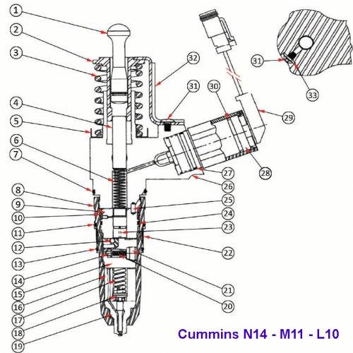 [SODI_2457]   CS_1255] Wiring Diagram In Addition Cummins N14 Engine Diagram On N14  Wiring Diagram | Mechanical Fuel N14 Wiring Diagram |  | Indi Xolia Mohammedshrine Librar Wiring 101