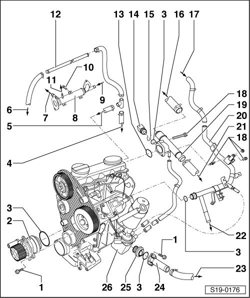 1 9 Tdi Engine Diagram - Wiring Diagramsbite.up.lesvignoblesguimberteau.fr