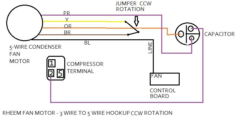 [DIAGRAM_5FD]  Ac Condenser Fan Wiring Diagram Rns 310 Wiring Diagram -  air-bag.vwc.astrea-construction.fr | Ac Condenser Fan Motor Wiring |  | ASTREA CONSTRUCTION