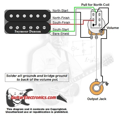 Tg 3098 Seymour Duncan Humbucker Wiring Diagrams Car Tuning Schematic Wiring