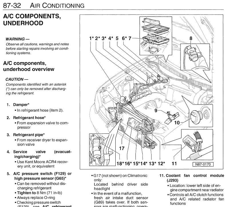 2003 Vw Jetta Awp Engine Diagram - Wiring DDiagrams Home pen-normal -  pen-normal.brixiaproart.itBrixia PRO Art