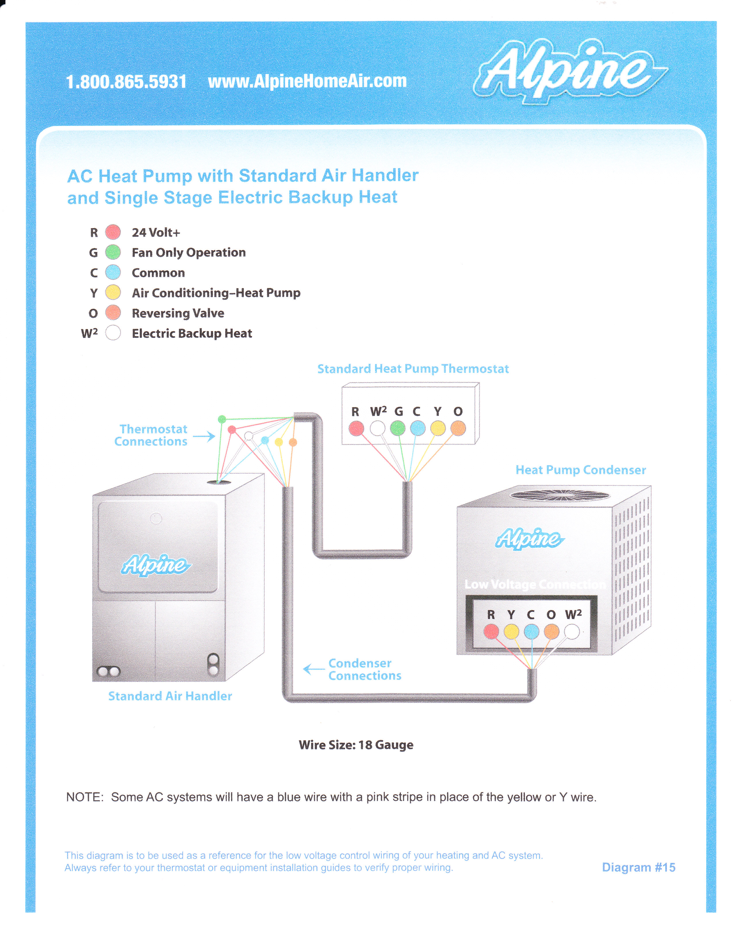 Thermal Zone Heat Pump Wiring Diagram from static-cdn.imageservice.cloud