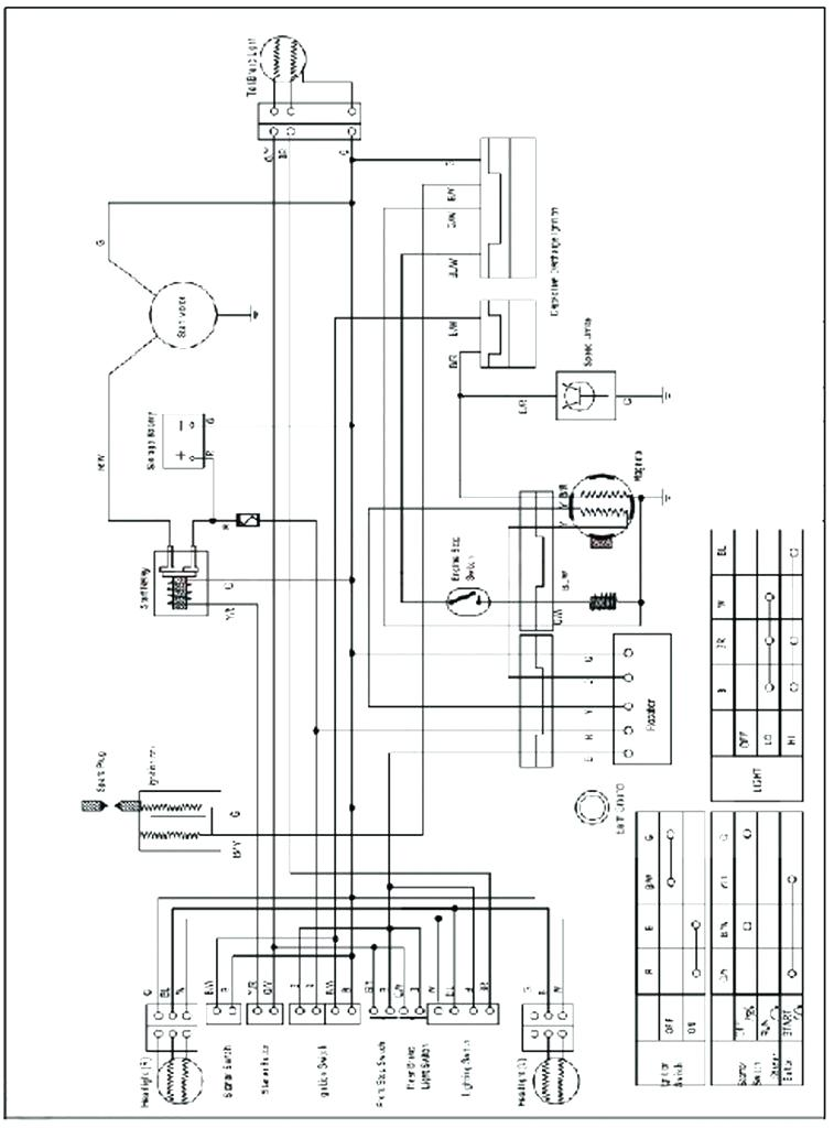 XX_5682] Viva 250Cc Quad Wiring Diagram Wiring DiagramGenion Gritea Brece Norab Anist Ungo Skat Peted Phae Mohammedshrine Librar  Wiring 101