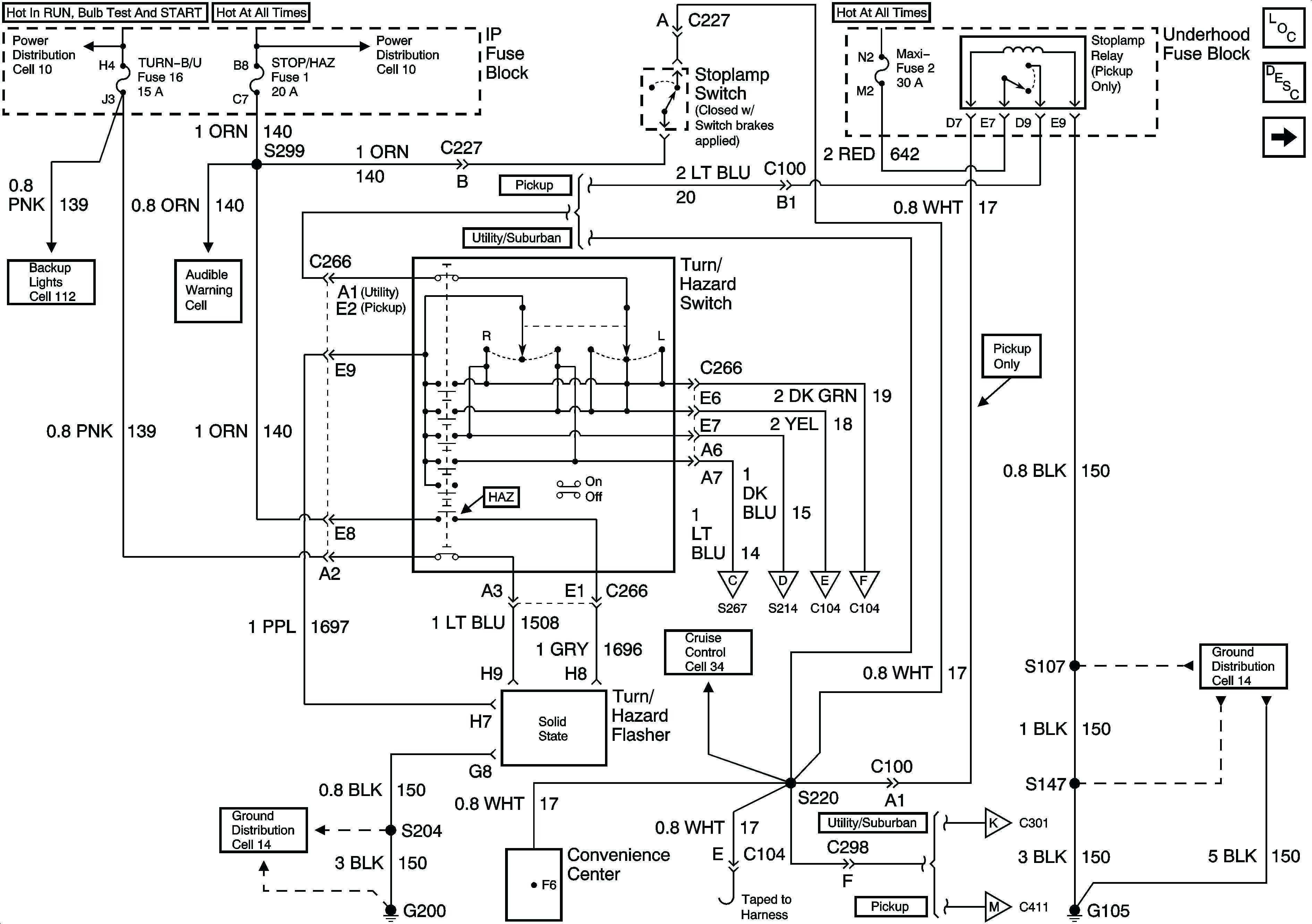 2013 Dodge Wiring Diagram -06 Kia Sportage Starter Wiring Diagram | Begeboy Wiring  Diagram SourceBegeboy Wiring Diagram Source
