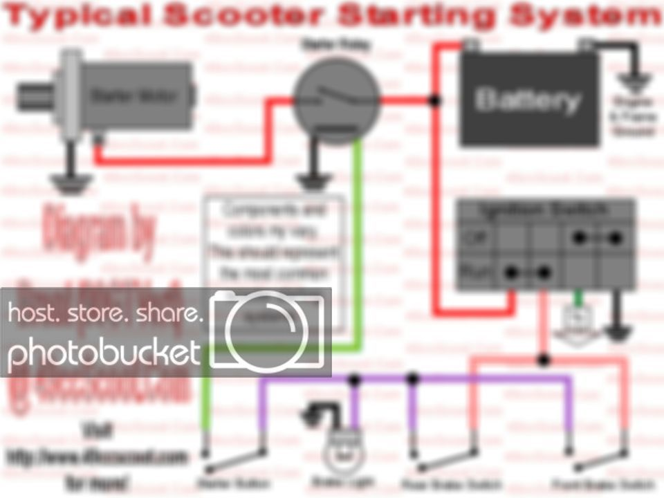 Moped Taotao 50Cc Scooter Wiring Diagram from static-cdn.imageservice.cloud