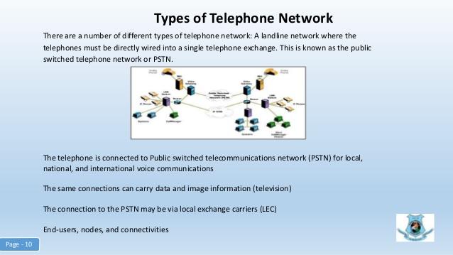 Ow 9873  Telco Modem To Dsl Wiring Diagram Download Diagram