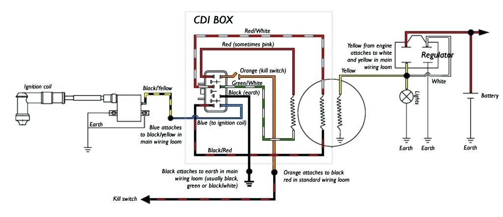 YZ_2151] 5 Wire Cdi Diagram 2 Stroke Download DiagramOnom Cajos Hapolo Mohammedshrine Librar Wiring 101