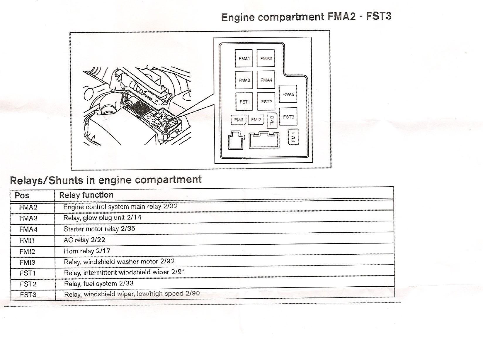 volvo wiring diagram xc70 2010 volvo xc70 fuse diagram e2 wiring diagram volvo xc70 2006 wiring diagram 2010 volvo xc70 fuse diagram e2