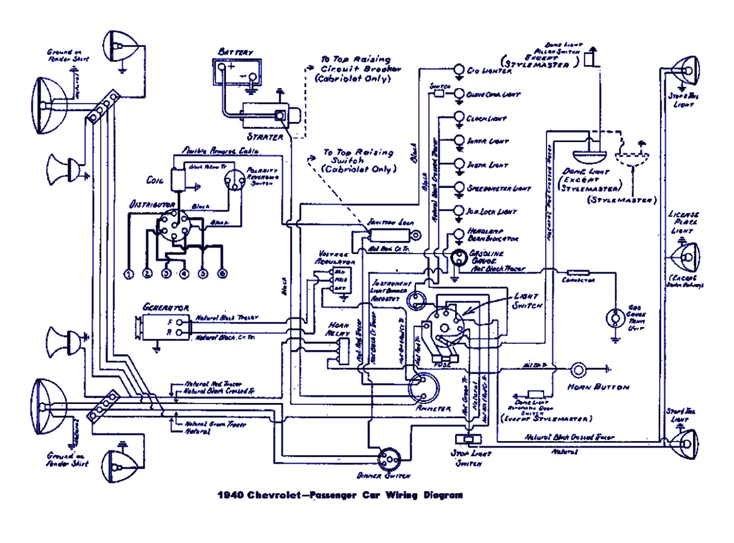 color wiring diagram 08 rhino fuel injected 1987 ezgo engine diagram wiring diagram data  ezgo engine diagram wiring diagram