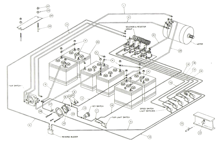 ez go golf cart 36 volt wiring diagrams - Wiring Diagram