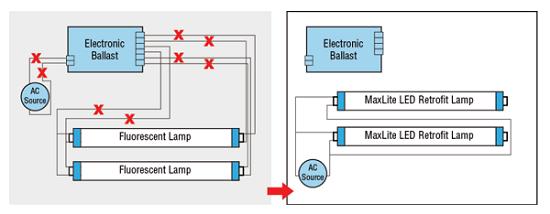 Amazing Diagrams Of Light Boxes Wiring Diagram Wiring Cloud Xempagosophoxytasticioscodnessplanboapumohammedshrineorg