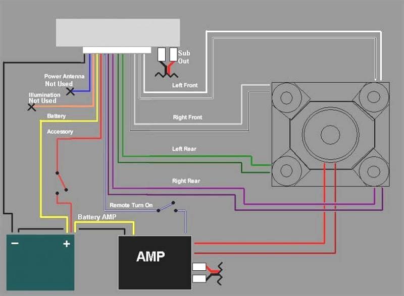 sony cd player wiring diagram ga 8583  diagram additionally sony xplod wiring diagram on sony  sony xplod wiring diagram