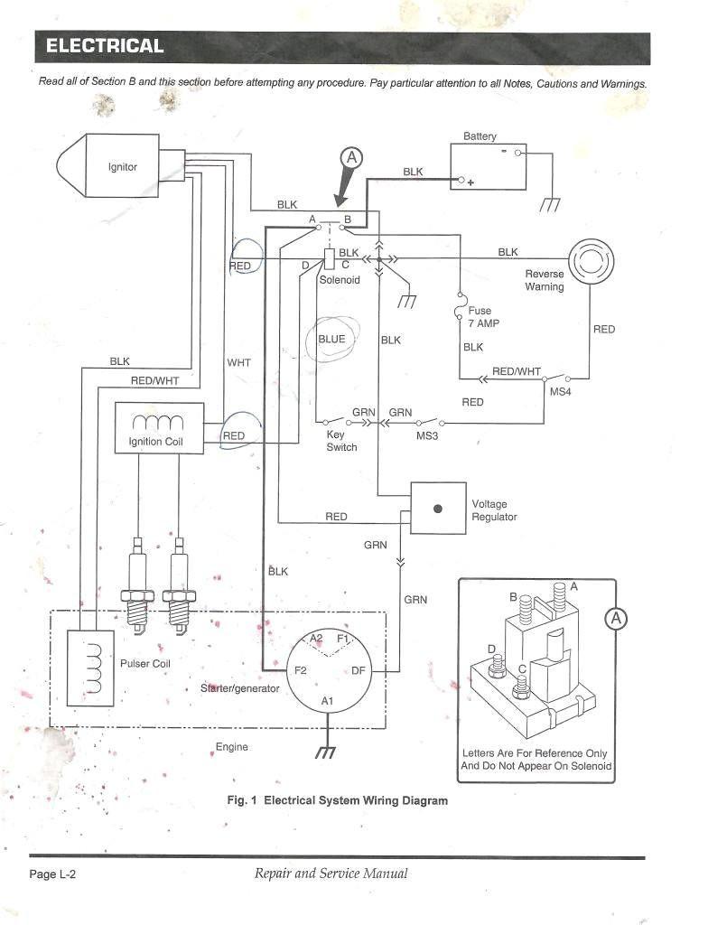 Peachy Club Cart Wiring Schematics Wiring Diagram Wiring Cloud Xempagosophoxytasticioscodnessplanboapumohammedshrineorg