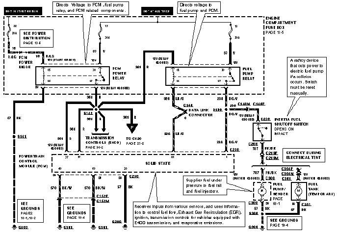 MTK5] 1992 FORD F53 WIRING DIAGRAM [MIBM] - LAYOUT-SPORT -  LAYOUT-SPORT.BBVALENTINA.IT | Ford F53 Motorhome Wiring |  | bbvalentina.it