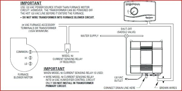 [DIAGRAM_5LK]  HE_4044] Humidifier Wiring Wiring Harness Wiring Diagram Wiring Wiring  Diagram   Aprilaire Furnace Wire Harness To Old      Phil Benkeme Mohammedshrine Librar Wiring 101