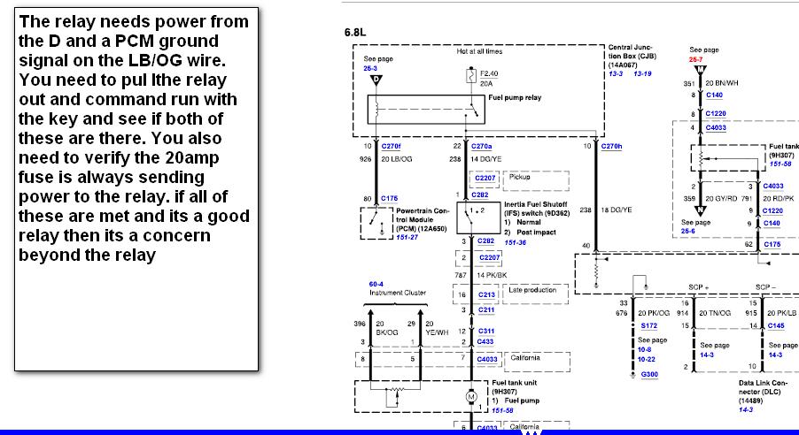 Ford V10 Wiring Diagram - Wiring Diagrams Databasediamondcarservice.it