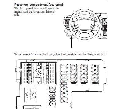 2005 ford explorer fuse box location - wiring diagram book add-link-a -  add-link-a.prolocoisoletremiti.it  prolocoisoletremiti.it