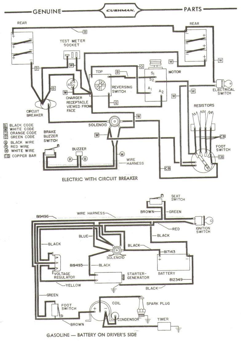 Cushman 36 Volt Golf Cart Wiring Diagram - Lenz Dcc Wiring Diagrams -  cusshman.nescafe.jeanjaures37.frWiring Diagram