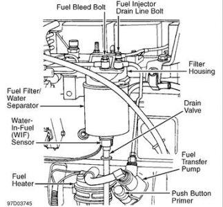 Dodge Truck Fuel Filter Location - Wiring Diagrams Button hear-blast -  hear-blast.lamorciola.ithear-blast.lamorciola.it