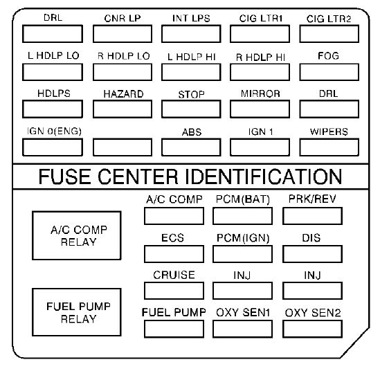 fuse box 1993 cadillac deville - 2 sd electric fan wiring diagram -  hinoengine.tukune.jeanjaures37.fr  wiring diagram resource