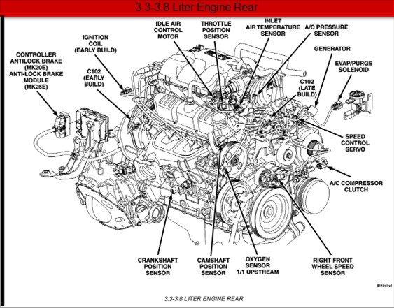 Dx 5715 1999 Dodge Grand Caravan Engine Diagram Wiring Diagram