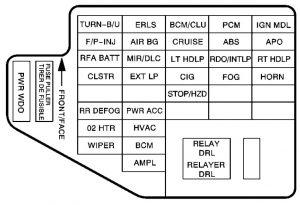 Excellent Chevrolet Cavalier Fuse Box Diagram Wiring Diagram Wiring Cloud Hemtshollocom