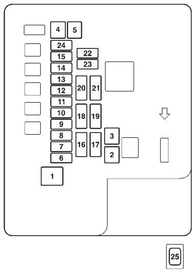 2004 chrysler sebring fuse box diagram nz 5555  fuse box diagram 2004 chrysler pacifica  fuse box diagram 2004 chrysler pacifica