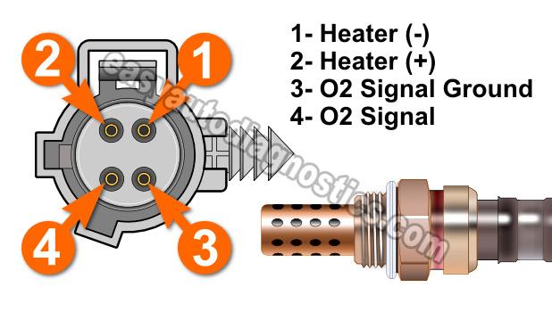 Zv 4194 Jeep Liberty O2 Sensor Wiring Diagram Wiring Diagram