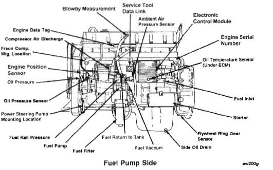 Yn 6733  1992 Cummins Fuel System Diagram Free Diagram