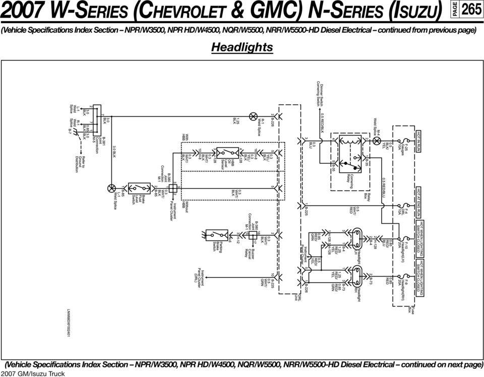 2005 isuzu npr wiring diagram w4500 wiring diagram wiring diagram data  w4500 wiring diagram wiring diagram data