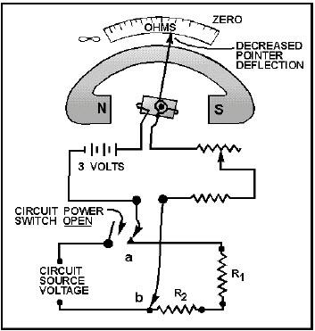 Outstanding Ohmmeter Circuit Diagram And Working Principle Wiring Cloud Hemtshollocom