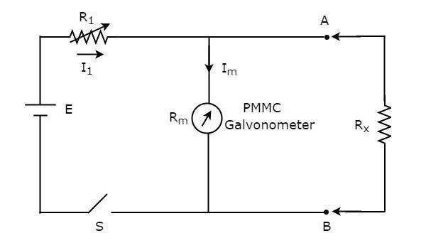 Outstanding Electronic Measuring Instruments Ohmmeters Wiring Cloud Hemtshollocom