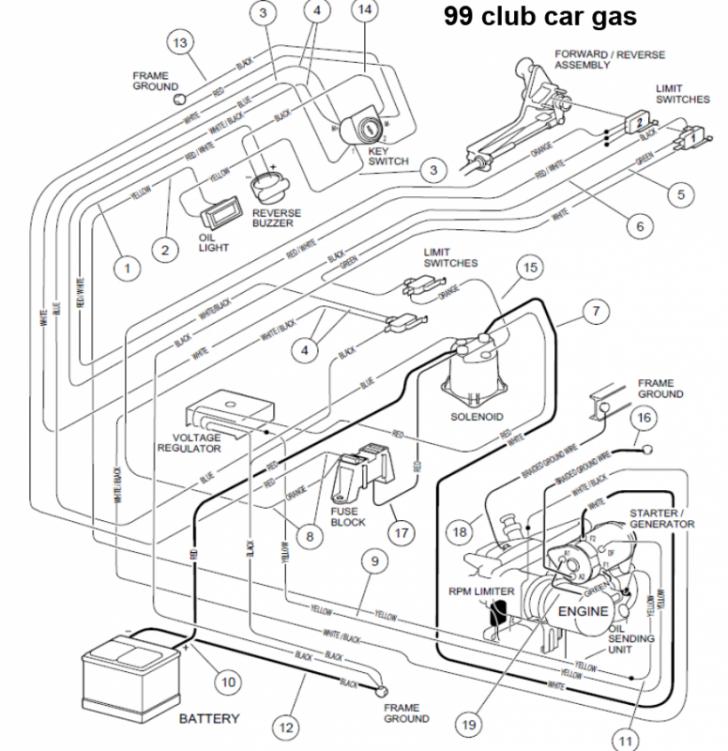 kc_5690] wiring diagram 1999 club car golf cart  hylec gho vira mohammedshrine librar wiring 101