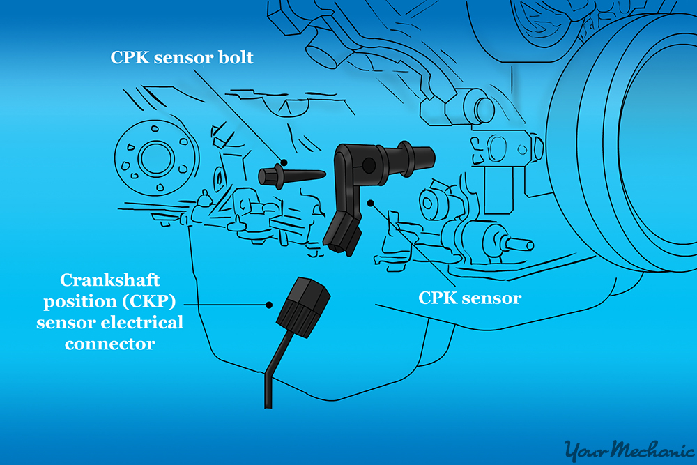 Be 0690  Position Sensor On Chevy 3 1 Engine Diagram