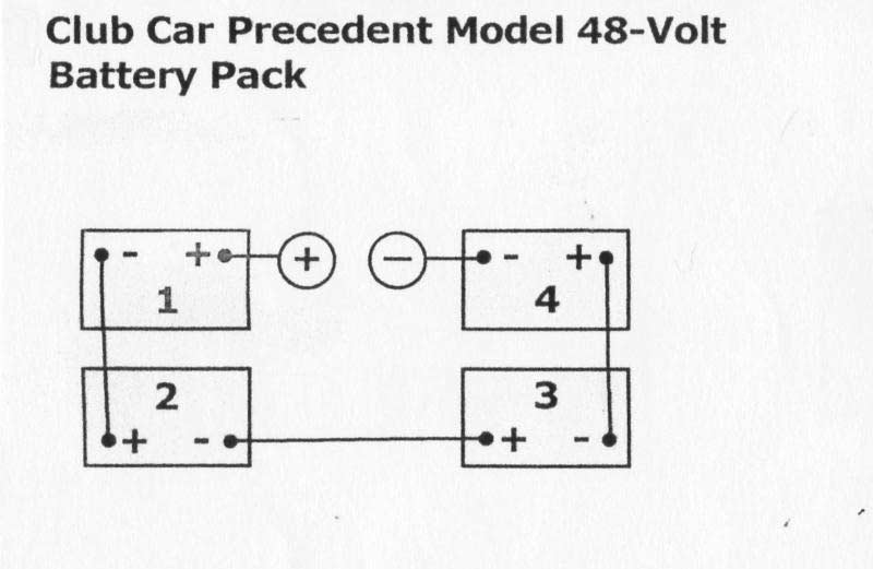 48 volt battery wiring diagram  m2 fuse box location