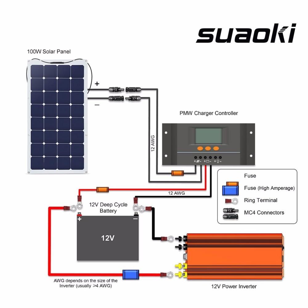 Oz 0141 12 Volt Solar Wiringdiagram Wiring Diagram