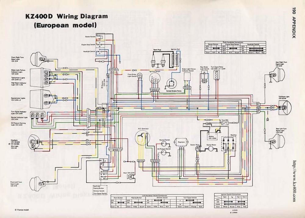 [DIAGRAM_38ZD]  Kz400 Simple Wiring Diagram - Fuse Box Vauxhall Vectra 2003 for Wiring  Diagram Schematics | 76 Kz400 Wiring Diagram |  | Wiring Diagram Schematics