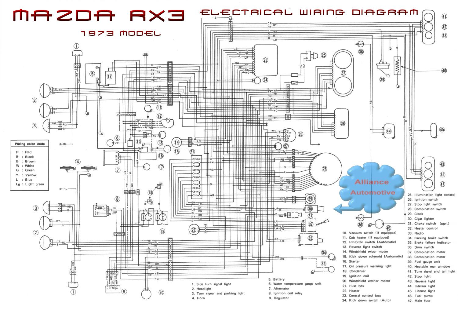 Strange Golf Cart Wiring Harness For Horn Free Download Wiring Diagram Wiring Cloud Lukepaidewilluminateatxorg