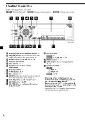 Admirable Sony Cdx L550X Wiring Diagram Wiring Diagram Wiring Cloud Staixaidewilluminateatxorg
