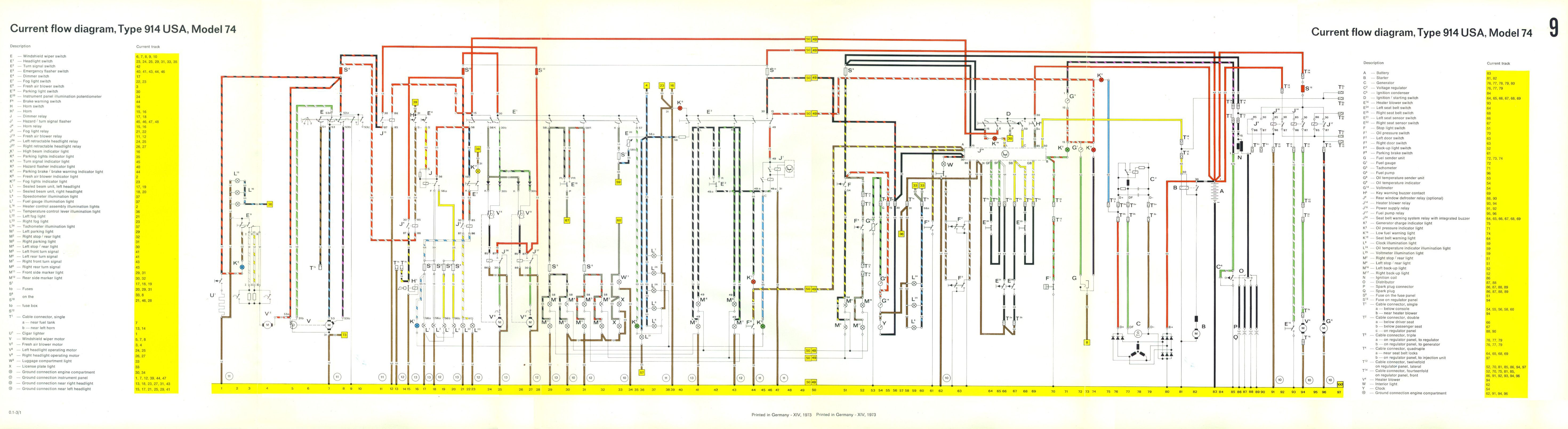 1975 Porsche 914 Wiring Schematic - Wiring Diagram