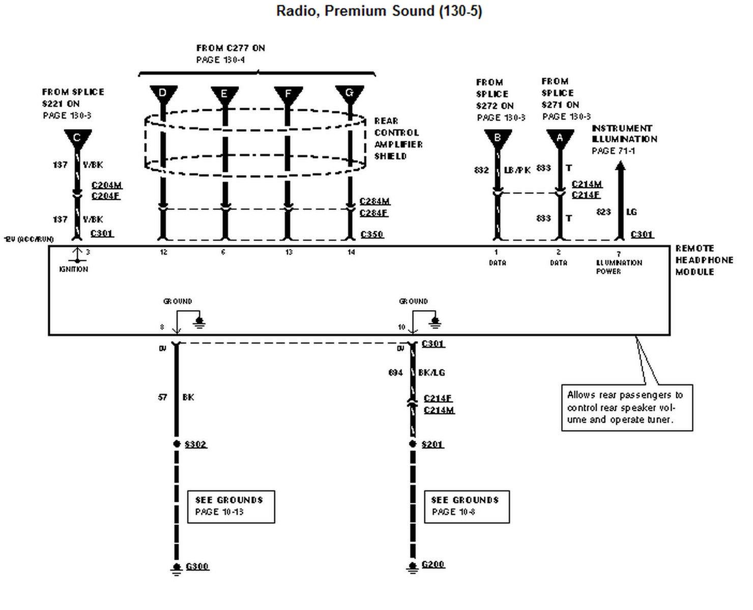 [DIAGRAM_38ZD]  DA_3177] Ford Windstar Radio Wiring Diagram 2000 Ford Windstar Radio Wiring | 2000 Ford Windstar Wiring Schematic |  | Ation Ungo Sapre Zidur Arcin Bupi Dylit Exmet Mohammedshrine Librar Wiring  101