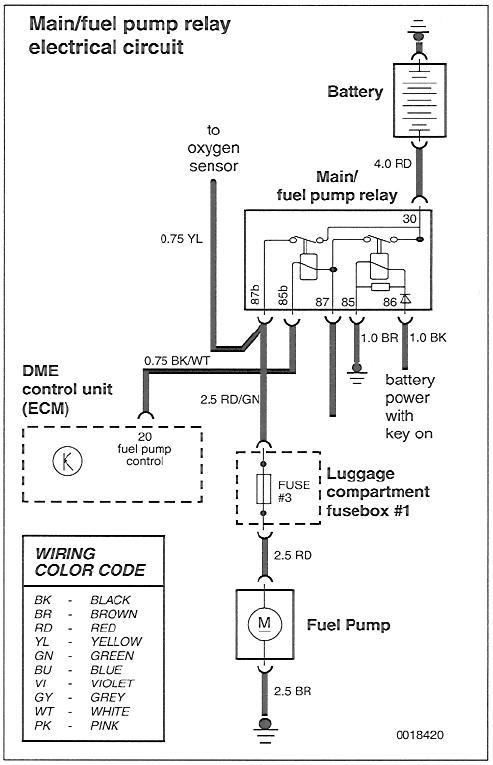 1992 Porsche 911 Dme Wiring Diagram Wiring Diagram Chevy Caprice 2 Door 327 Hazzardzz Tukune Jeanjaures37 Fr
