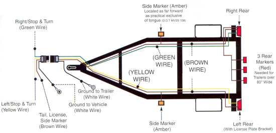 TB_9279] 4 Way Boat Trailer Wiring Diagram Download Diagram